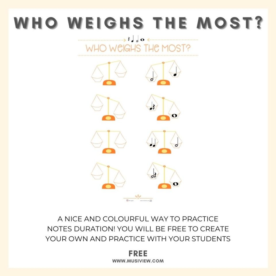 who weighs the most musiview